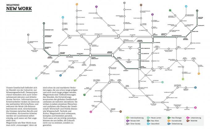 MEGATREND NEW WORK - Karte des Zukunftsinstituts http://bit.ly/24f3XRx